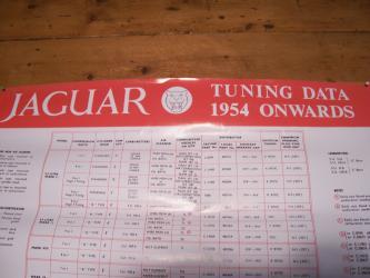 Jaguar Tune up wall chart (1954)